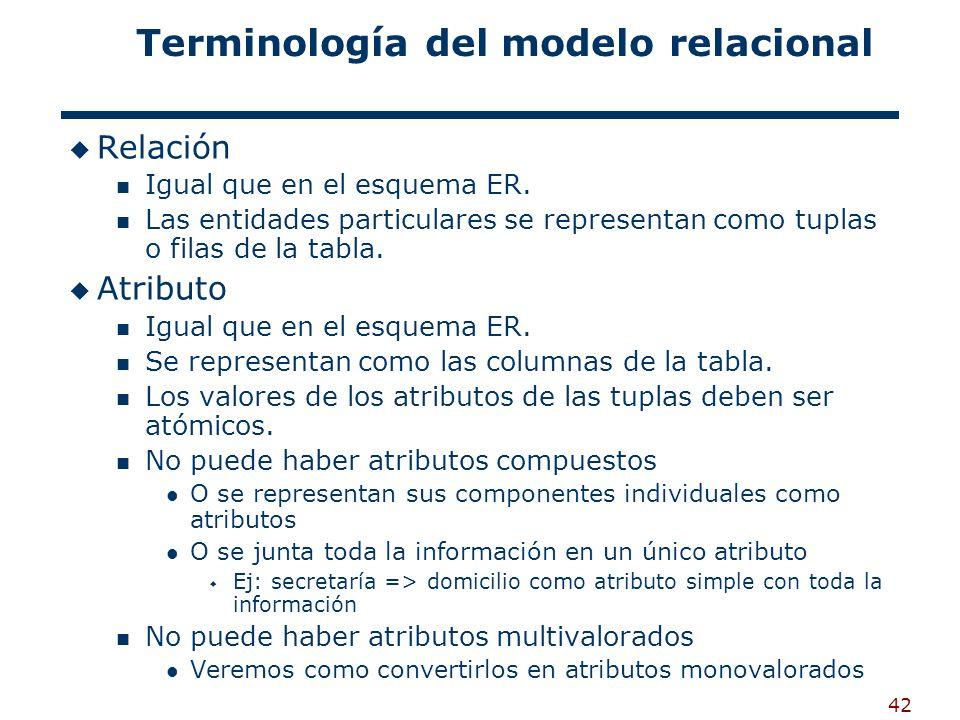 42 Terminología del modelo relacional Relación Igual que en el esquema ER. Las entidades particulares se representan como tuplas o filas de la tabla.
