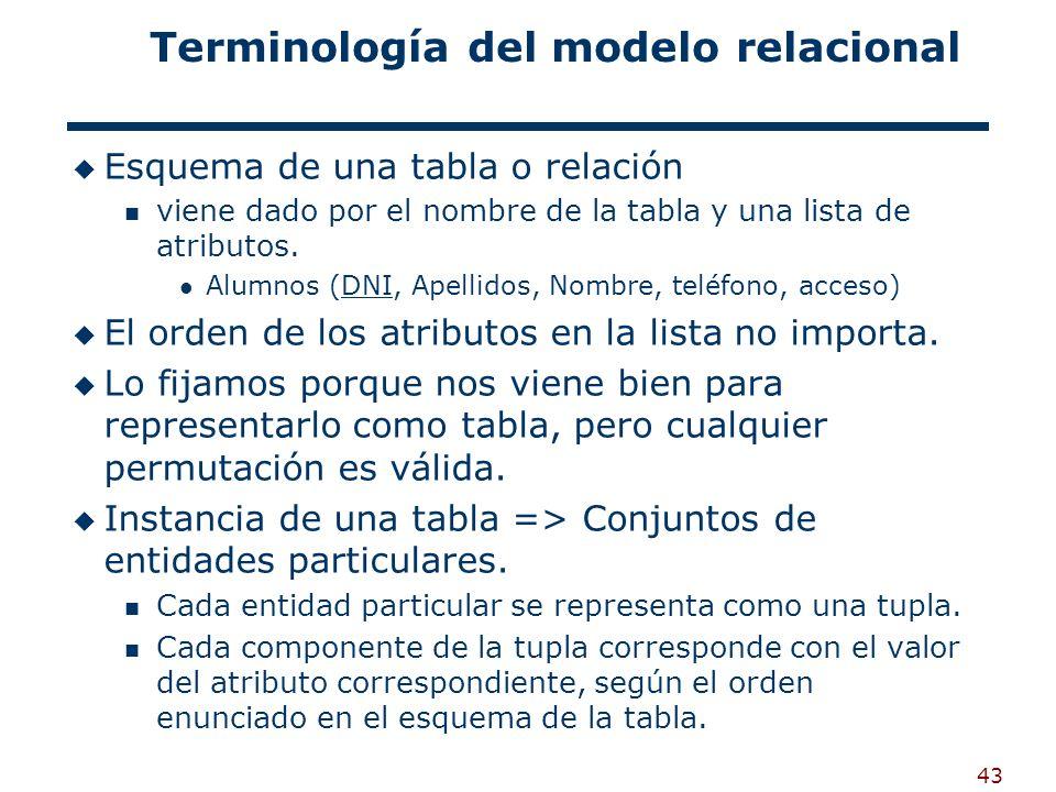 43 Terminología del modelo relacional Esquema de una tabla o relación viene dado por el nombre de la tabla y una lista de atributos. Alumnos (DNI, Ape