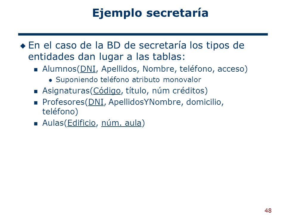 48 Ejemplo secretaría En el caso de la BD de secretaría los tipos de entidades dan lugar a las tablas: Alumnos(DNI, Apellidos, Nombre, teléfono, acces