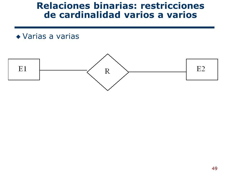 49 Relaciones binarias: restricciones de cardinalidad varios a varios Varias a varias