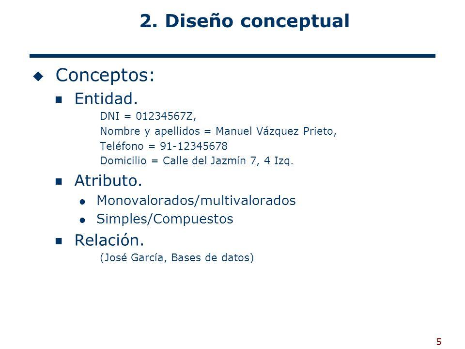 5 2. Diseño conceptual Conceptos: Entidad. DNI = 01234567Z, Nombre y apellidos = Manuel Vázquez Prieto, Teléfono = 91-12345678 Domicilio = Calle del J