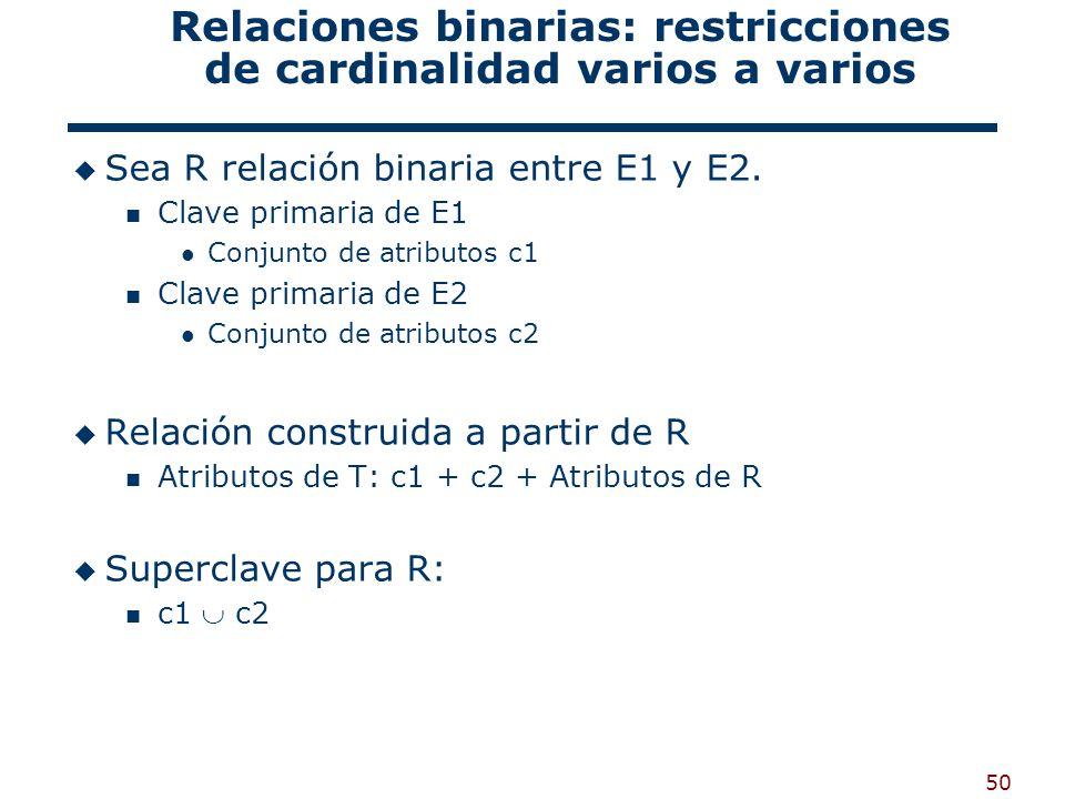 50 Relaciones binarias: restricciones de cardinalidad varios a varios Sea R relación binaria entre E1 y E2. Clave primaria de E1 Conjunto de atributos