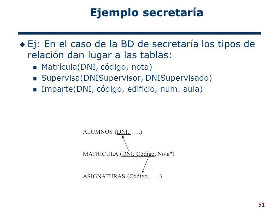 51 Ejemplo secretaría Ej: En el caso de la BD de secretaría los tipos de relación dan lugar a las tablas: Matrícula(DNI, código, nota) Supervisa(DNISu