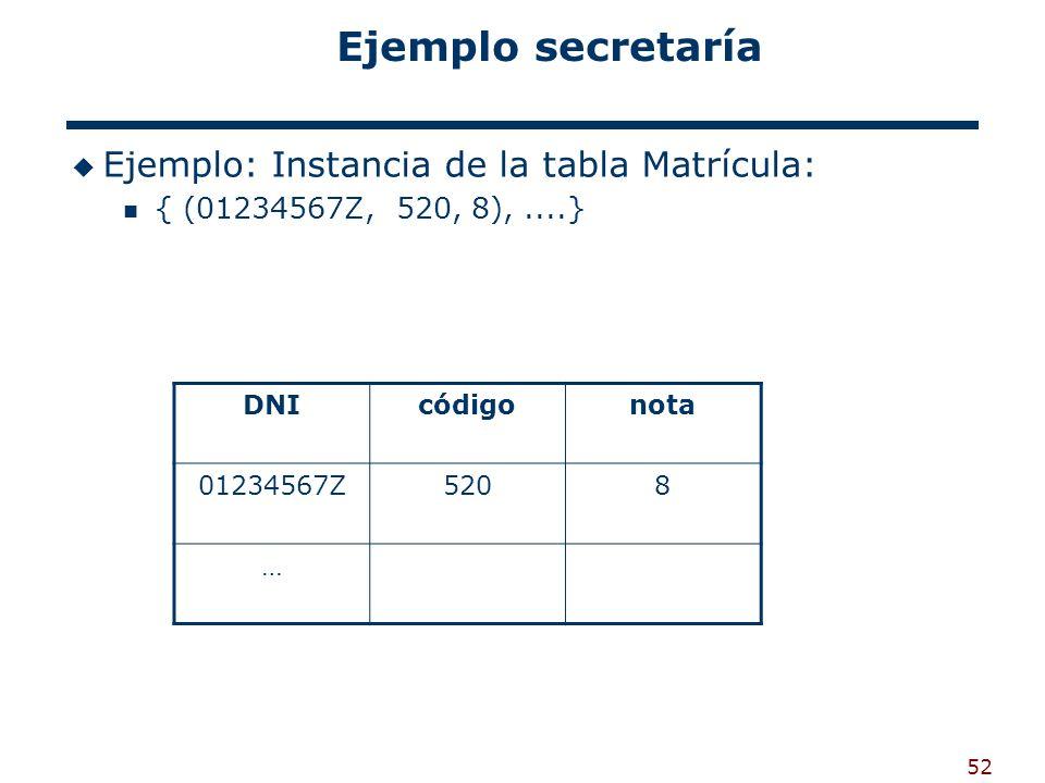 52 Ejemplo secretaría Ejemplo: Instancia de la tabla Matrícula: { (01234567Z, 520, 8),....} DNIcódigonota 01234567Z5208 …