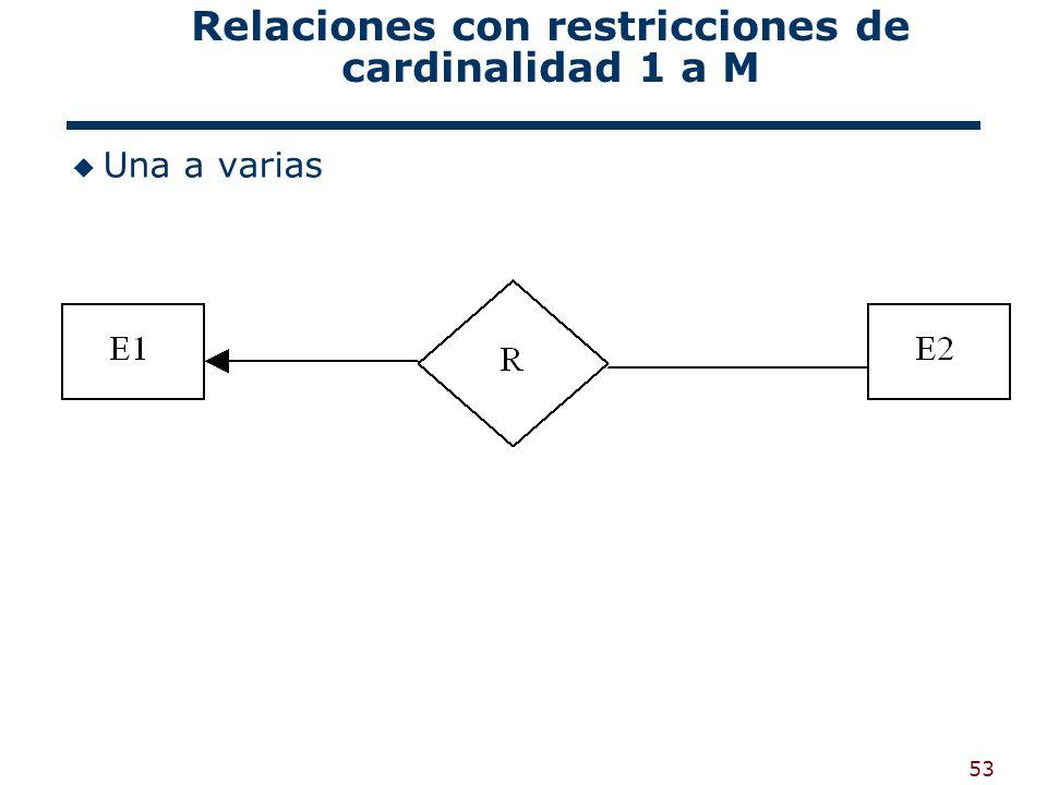 53 Relaciones con restricciones de cardinalidad 1 a M Una a varias