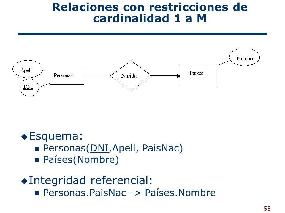 55 Relaciones con restricciones de cardinalidad 1 a M Esquema: Personas(DNI,Apell, PaisNac) Países(Nombre) Integridad referencial: Personas.PaisNac ->