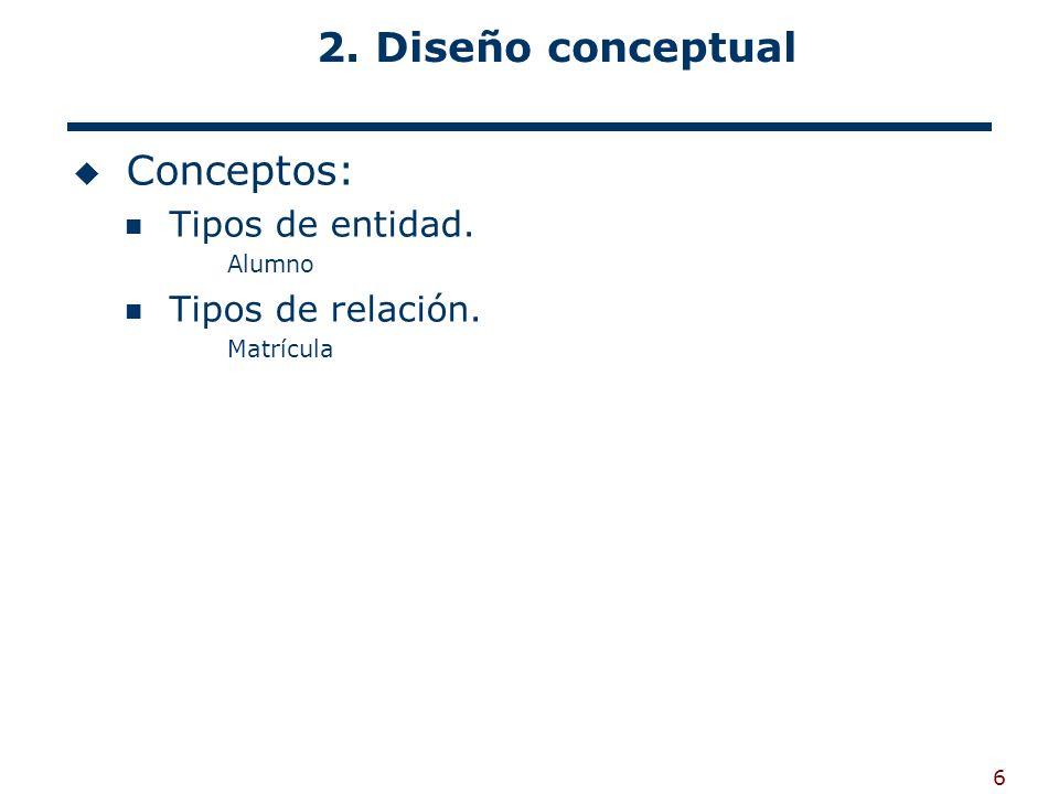 6 2. Diseño conceptual Conceptos: Tipos de entidad. Alumno Tipos de relación. Matrícula
