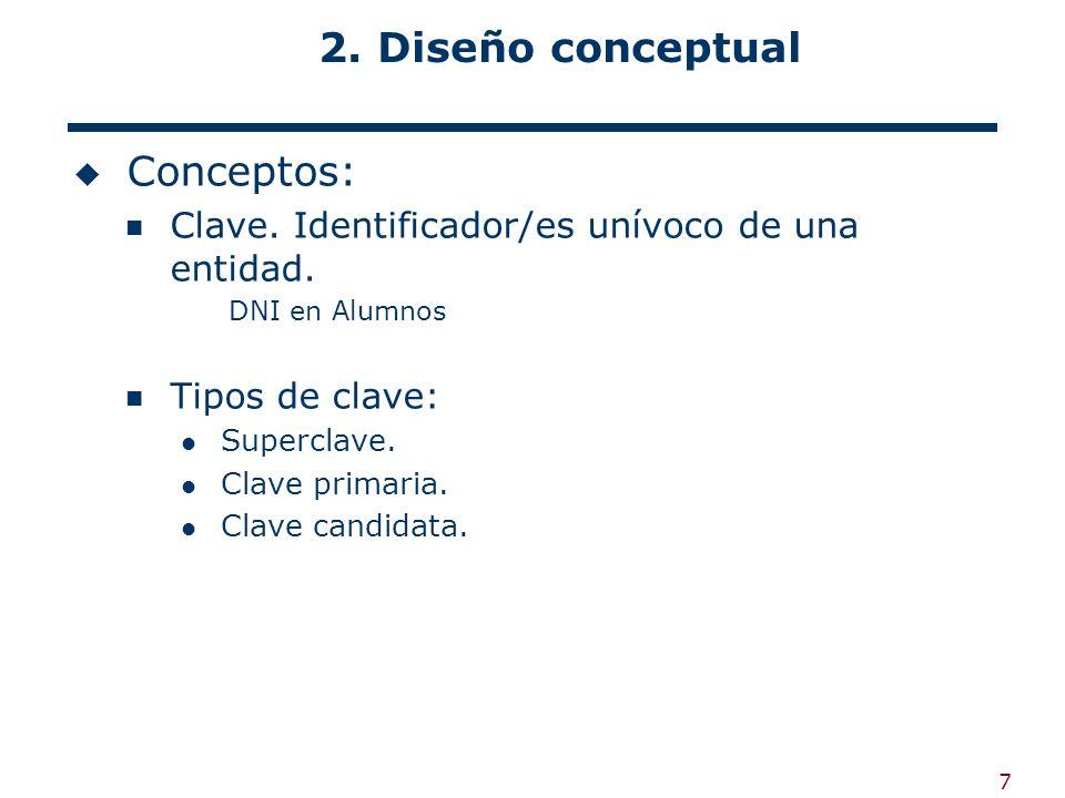 7 2. Diseño conceptual Conceptos: Clave. Identificador/es unívoco de una entidad. DNI en Alumnos Tipos de clave: Superclave. Clave primaria. Clave can