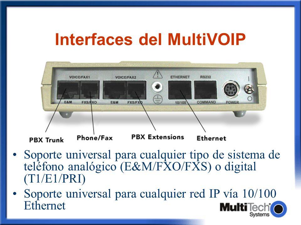 Soporte universal para cualquier tipo de sistema de teléfono analógico (E&M/FXO/FXS) o digital (T1/E1/PRI) Soporte universal para cualquier red IP vía 10/100 Ethernet Interfaces del MultiVOIP