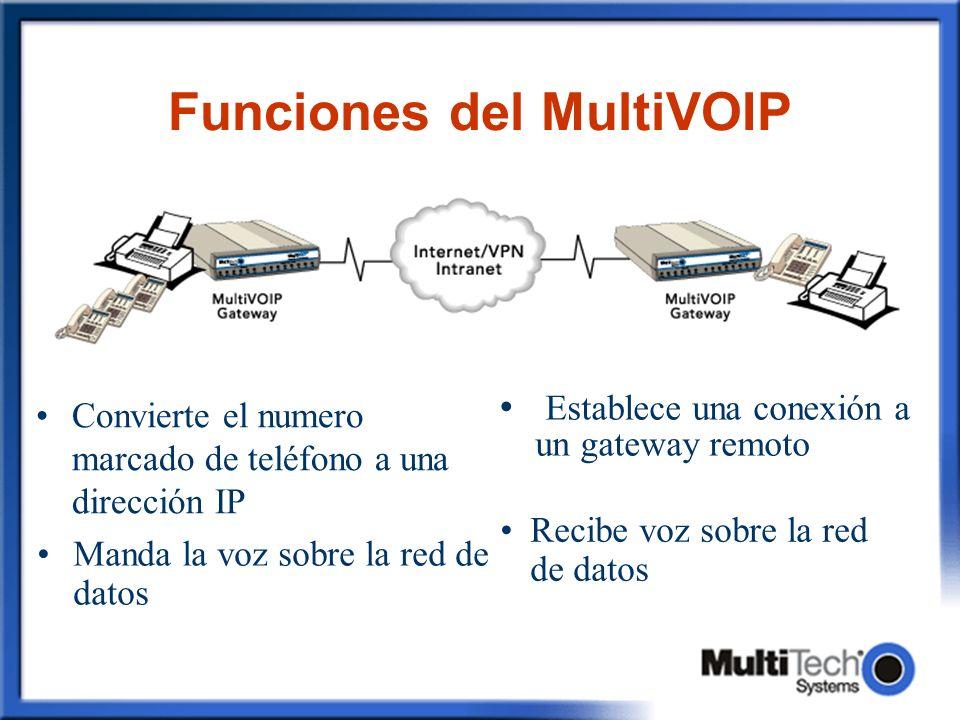 Convierte el numero marcado de teléfono a una dirección IP Establece una conexión a un gateway remoto Manda la voz sobre la red de datos Recibe voz sobre la red de datos Funciones del MultiVOIP