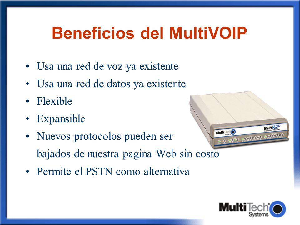 Beneficios del MultiVOIP Usa una red de voz ya existente Usa una red de datos ya existente Flexible Expansible Nuevos protocolos pueden ser bajados de nuestra pagina Web sin costo Permite el PSTN como alternativa