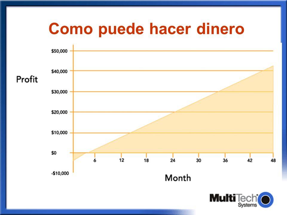 Como puede hacer dinero