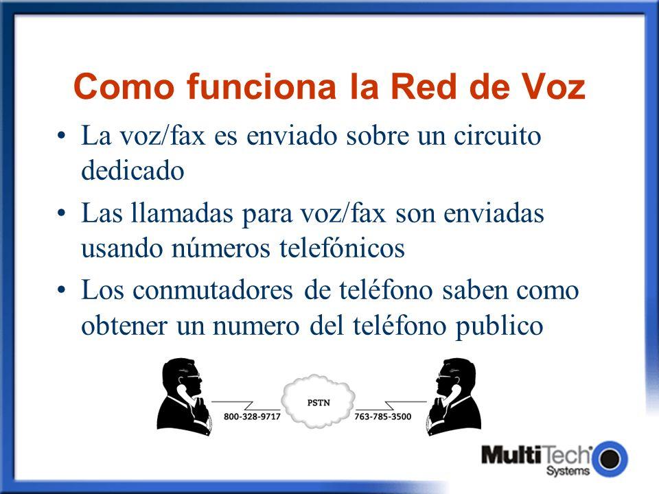 Como funciona la Red de Voz La voz/fax es enviado sobre un circuito dedicado Las llamadas para voz/fax son enviadas usando números telefónicos Los conmutadores de teléfono saben como obtener un numero del teléfono publico