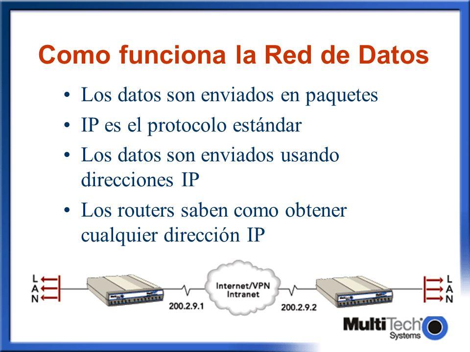 Como funciona la Red de Datos Los datos son enviados en paquetes IP es el protocolo estándar Los datos son enviados usando direcciones IP Los routers