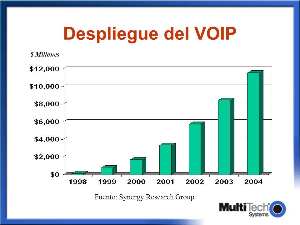 Herramientas de Ventas para el MultiVOIP Folletos MultiVOIP Manual para revendedores Link con información en Español: http://www.multitech.com/DOCUMENTS/M ultiVOIP/dsheets.asp