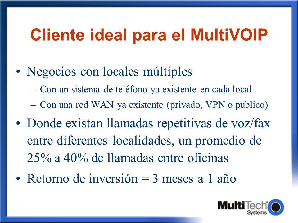 Requisitos para el MultiVOIP Red IP WAN –Internet / VPN / Intranet –14K por cada canal de voz Dirección IP fija en cada punto o utilizando el protocolo SPP una IP fija y las localidades remotas IPs Dinámicas.