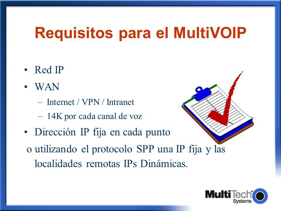 Requisitos para el MultiVOIP Red IP WAN –Internet / VPN / Intranet –14K por cada canal de voz Dirección IP fija en cada punto o utilizando el protocol