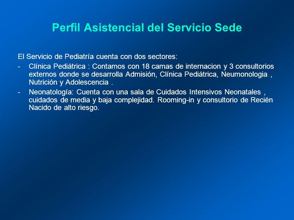 Perfil Asistencial del Servicio Sede El Servicio de Pediatría cuenta con dos sectores: -Clínica Pediátrica : Contamos con 18 camas de internacion y 3