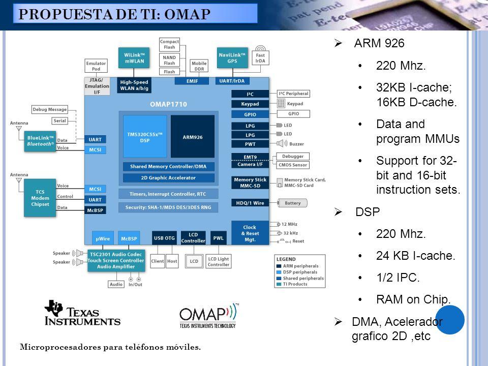 Microprocesadores para teléfonos móviles. PROPUESTA DE TI: OMAP ARM 926 220 Mhz. 32KB I-cache; 16KB D-cache. Data and program MMUs Support for 32- bit