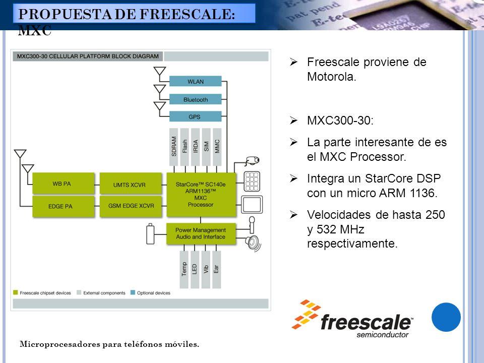 Microprocesadores para teléfonos móviles. PROPUESTA DE FREESCALE: MXC Freescale proviene de Motorola. MXC300-30: La parte interesante de es el MXC Pro