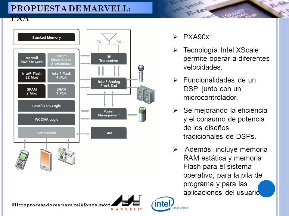 Microprocesadores para teléfonos móviles. PROPUESTA DE MARVELL: PXA PXA90x: Tecnología Intel XScale permite operar a diferentes velocidades. Funcional
