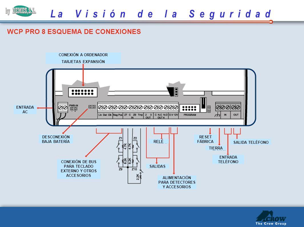 L a V i s i ó n d e l a S e g u r i d a d Nuevas Centrales Híbridas con Capacidad de Domótica y Control de Accesos RUNNER