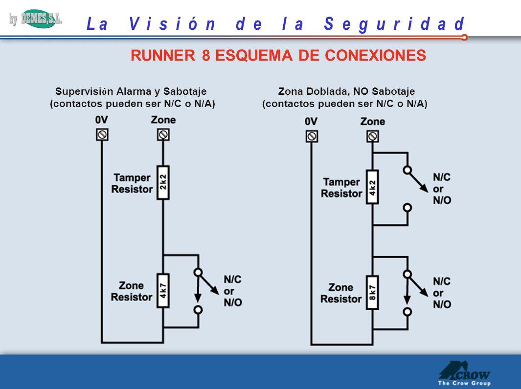 L a V i s i ó n d e l a S e g u r i d a d RUNNER 8 ESQUEMA DE CONEXIONES Supervisi ó n Alarma y Sabotaje (contactos pueden ser N/C o N/A) Zona Doblada, NO Sabotaje (contactos pueden ser N/C o N/A)
