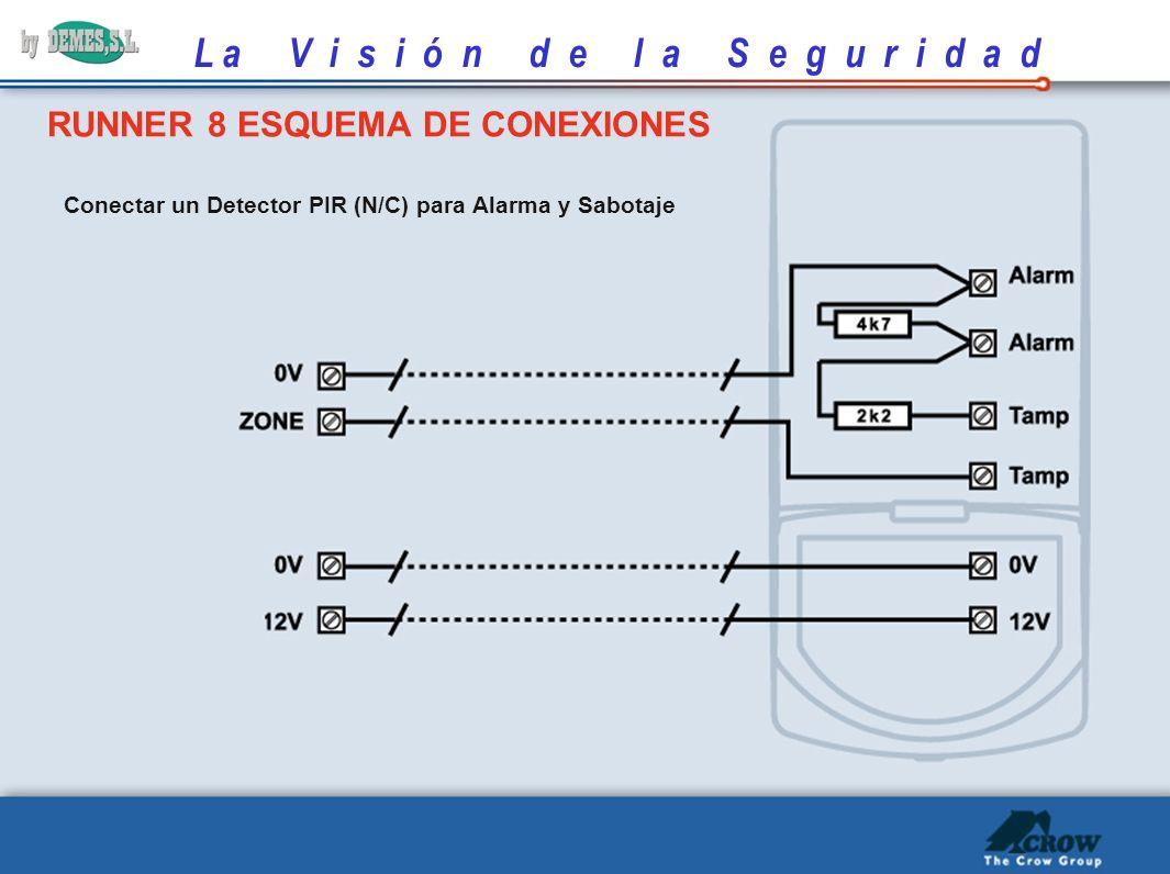 L a V i s i ó n d e l a S e g u r i d a d Conectar un Detector PIR (N/C) para Alarma y Sabotaje RUNNER 8 ESQUEMA DE CONEXIONES