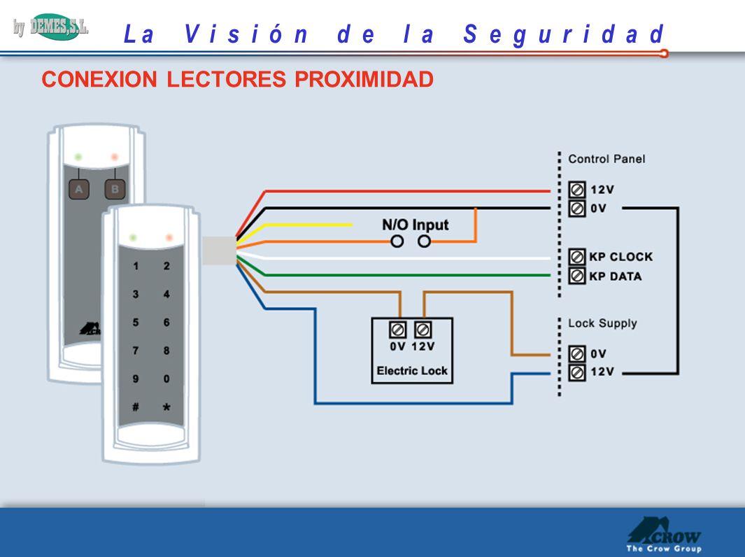 L a V i s i ó n d e l a S e g u r i d a d INICIO RÁPIDO CÓDIGOS: P1E 1-100E Código 1 es P1E1E y de fábrica 123.