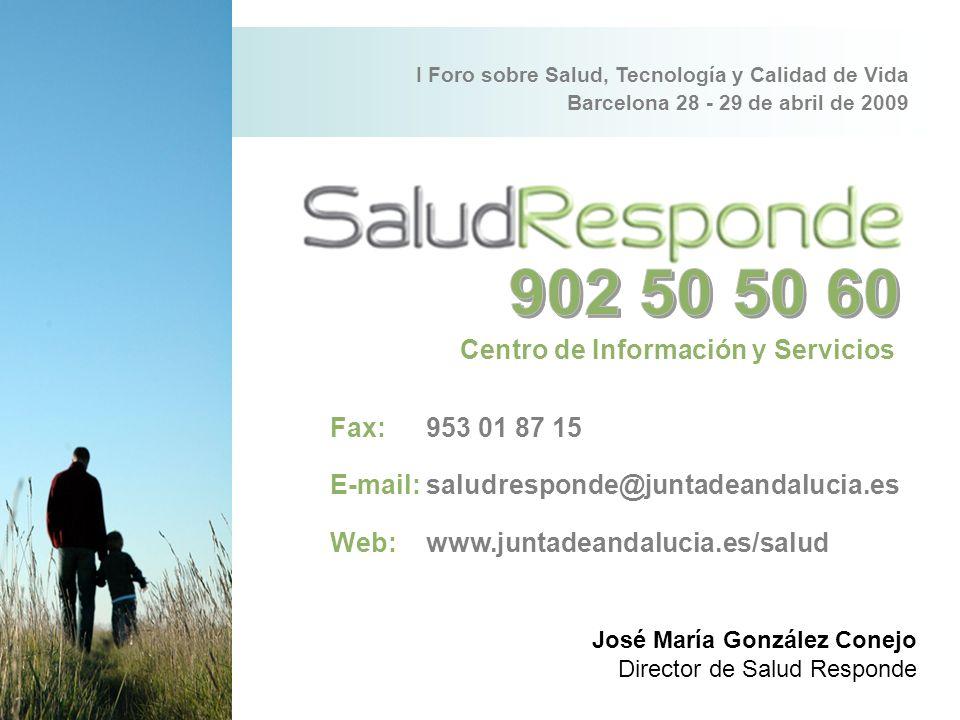 Centro de Información y Servicios José María González Conejo Director de Salud Responde Fax: 953 01 87 15 E-mail: saludresponde@juntadeandalucia.es We