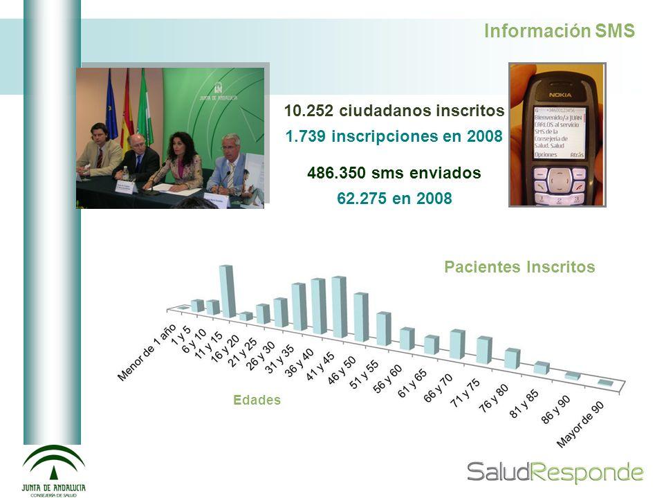 Información SMS 486.350 sms enviados 62.275 en 2008 Niveles de polen Medidas higiénico sanitarias ante temperaturas elevadas Buen uso de antibióticos