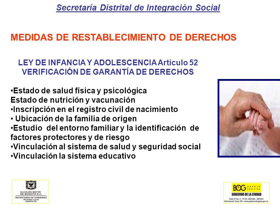 Secretaría Distrital de Integración Social MEDIDAS DE RESTABLECIMIENTO DE DERECHOS LEY DE INFANCIA Y ADOLESCENCIA Articulo 52 VERIFICACIÓN DE GARANTÍA