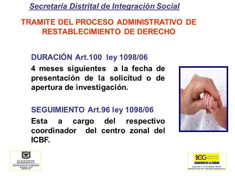 TRAMITE DEL PROCESO ADMINISTRATIVO DE RESTABLECIMIENTO DE DERECHO DURACIÓN Art.100 ley 1098/06 4 meses siguientes a la fecha de presentación de la sol
