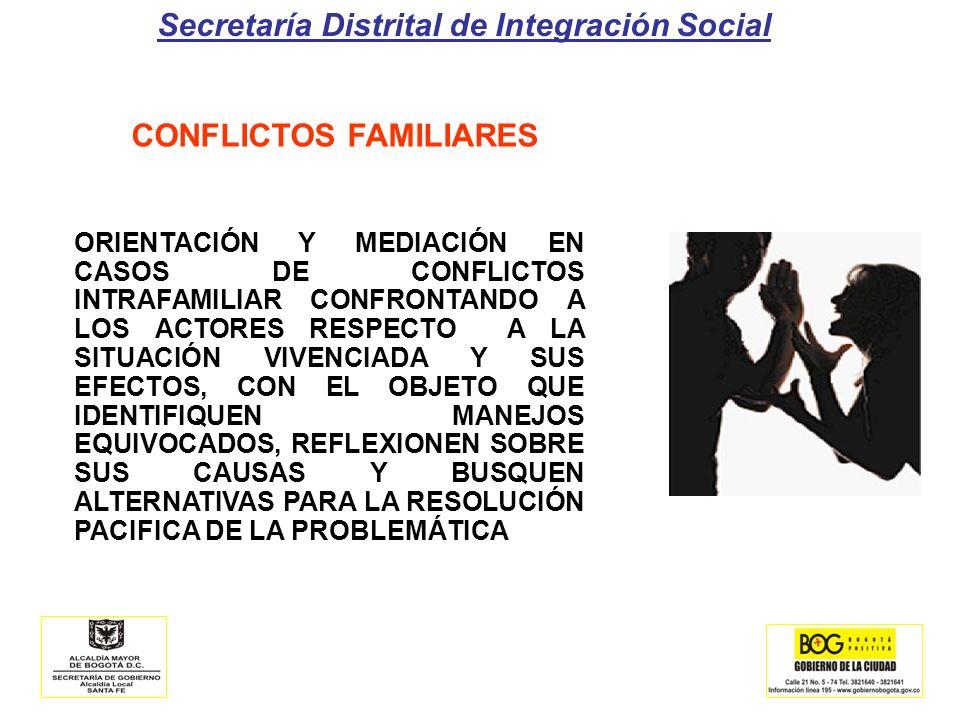 CONFLICTOS FAMILIARES ORIENTACIÓN Y MEDIACIÓN EN CASOS DE CONFLICTOS INTRAFAMILIAR CONFRONTANDO A LOS ACTORES RESPECTO A LA SITUACIÓN VIVENCIADA Y SUS