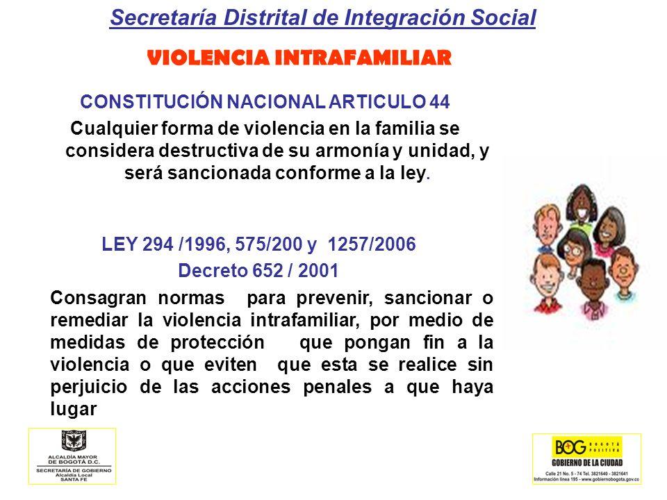 VIOLENCIA INTRAFAMILIAR CONSTITUCIÓN NACIONAL ARTICULO 44 Cualquier forma de violencia en la familia se considera destructiva de su armonía y unidad,