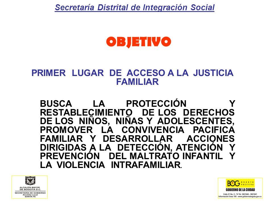 OBJETIVO PRIMER LUGAR DE ACCESO A LA JUSTICIA FAMILIAR BUSCA LA PROTECCIÓN Y RESTABLECIMIENTO DE LOS DERECHOS DE LOS NIÑOS, NIÑAS Y ADOLESCENTES, PROM