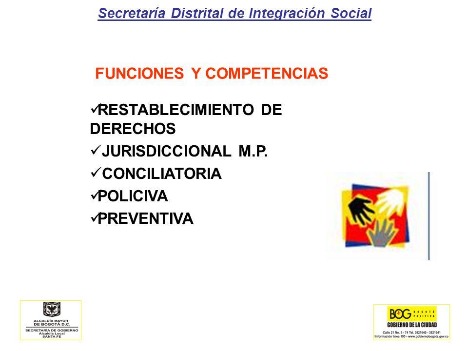 Secretaría Distrital de Integración Social FUNCIONES Y COMPETENCIAS RESTABLECIMIENTO DE DERECHOS JURISDICCIONAL M.P. CONCILIATORIA POLICIVA PREVENTIVA