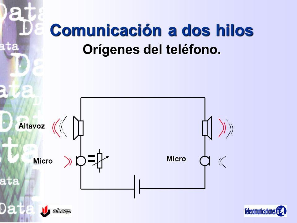 Orígenes del teléfono. Micro Micro Altavoz Comunicación a dos hilos