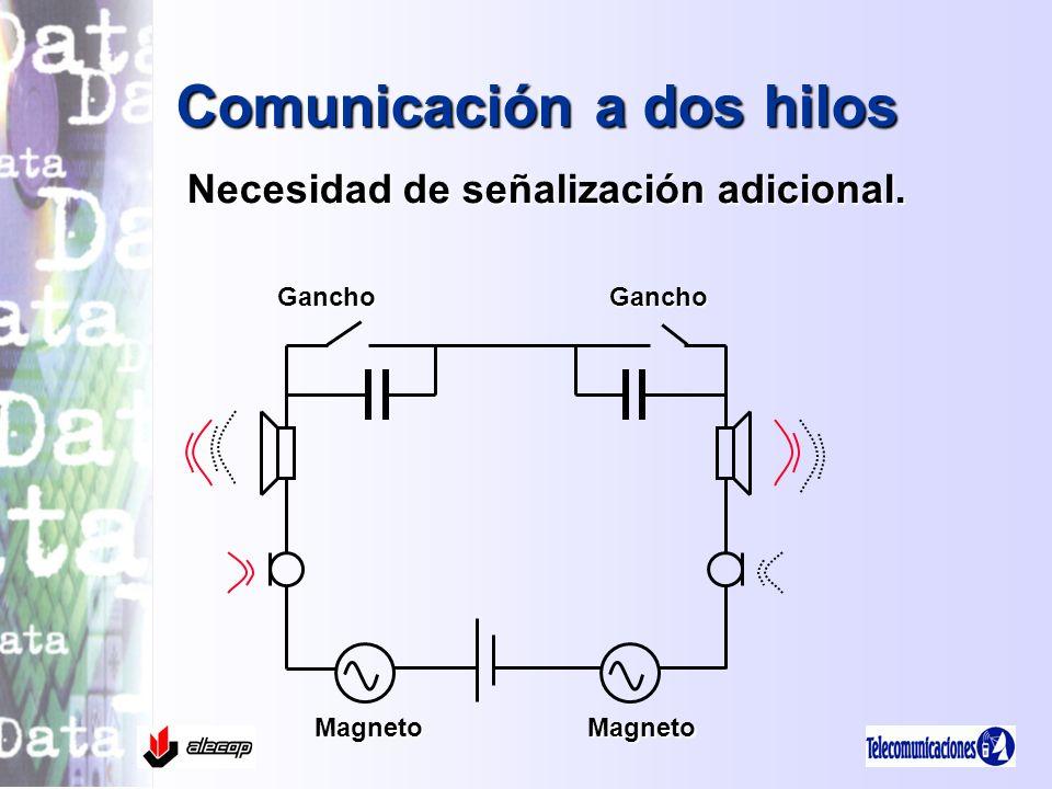 GanchoGancho MagnetoMagneto Necesidad de señalización adicional. Comunicación a dos hilos