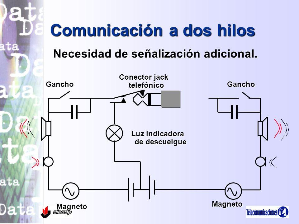 GanchoGancho Magneto Magneto Luz indicadora de descuelgue Conector jack telefónico Necesidad de señalización adicional. Comunicación a dos hilos