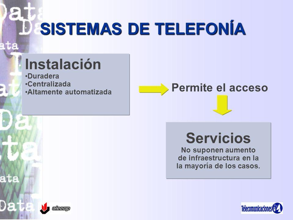 Instalación Duradera Centralizada Altamente automatizada Servicios No suponen aumento de infraestructura en la la mayoría de los casos. Permite el acc