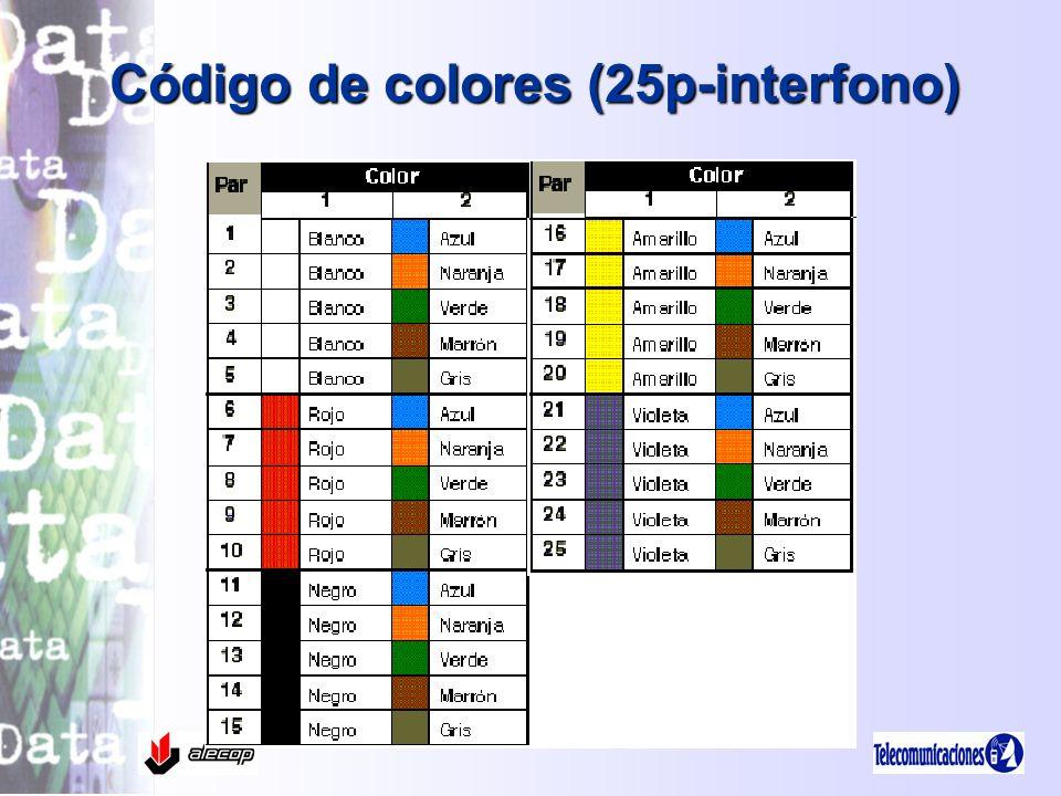 Código de colores (25p-interfono)