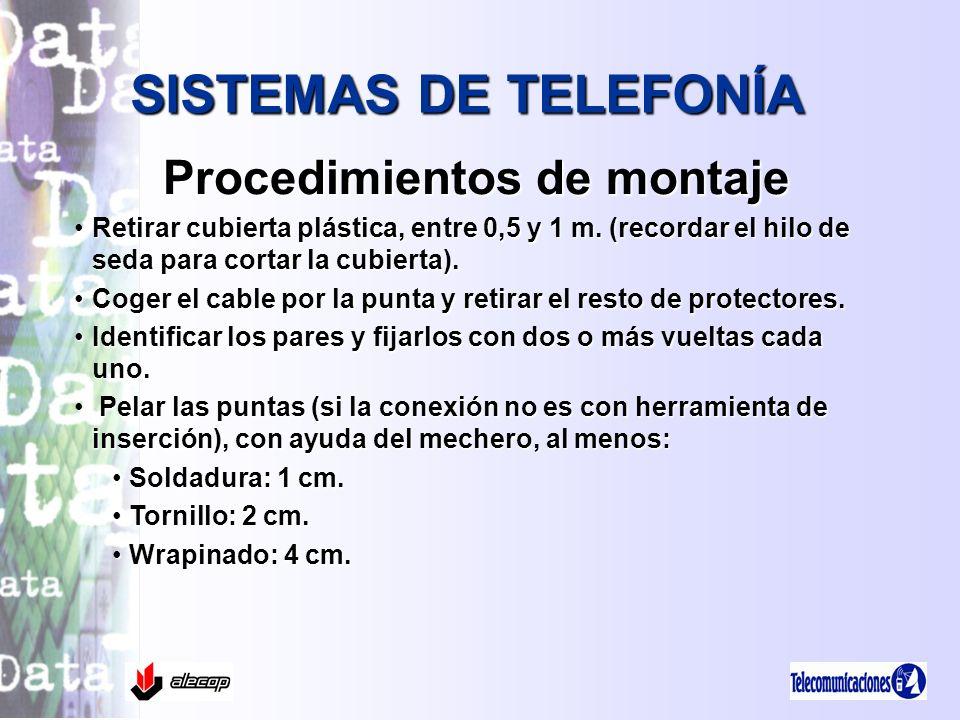 SISTEMAS DE TELEFONÍA Procedimientos de montaje Retirar cubierta plástica, entre 0,5 y 1 m. (recordar el hilo de seda para cortar la cubierta).Retirar