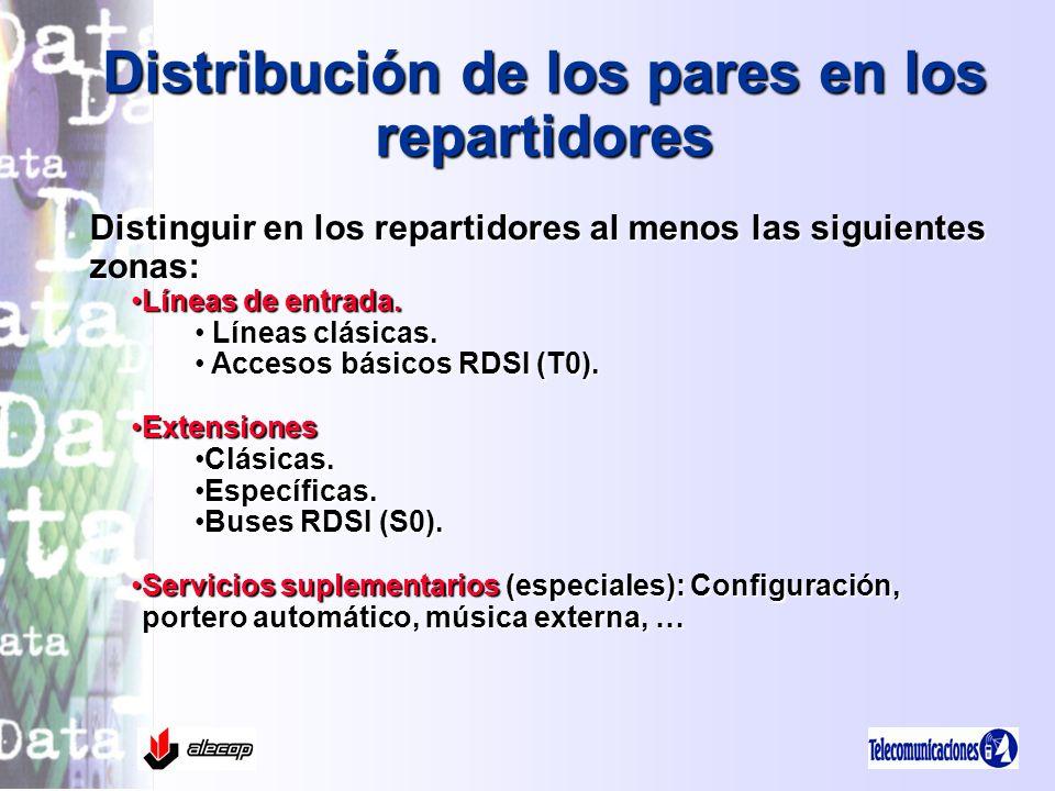 Distribución de los pares en los repartidores Distinguir en los repartidores al menos las siguientes zonas: Líneas de entrada.Líneas de entrada. Línea