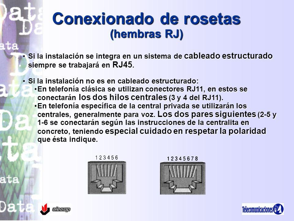 Conexionado de rosetas (hembras RJ) Si la instalación se integra en un sistema de cableado estructurado siempre se trabajará en RJ45.Si la instalación
