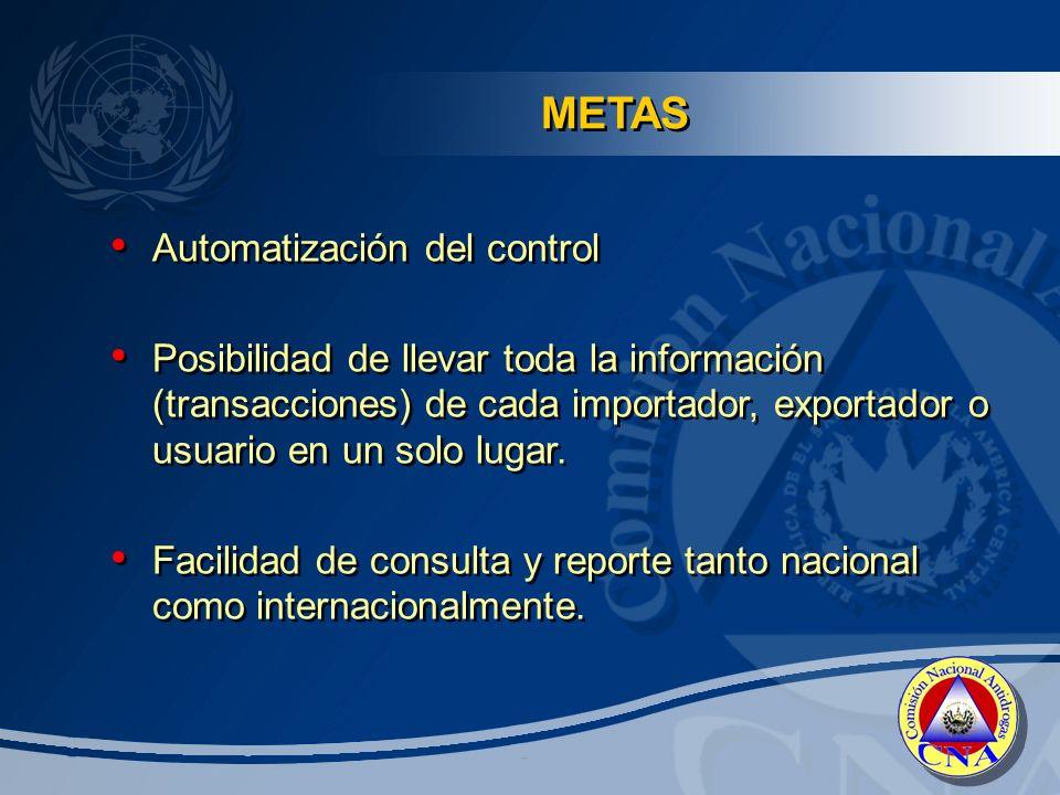 Automatización del control Posibilidad de llevar toda la información (transacciones) de cada importador, exportador o usuario en un solo lugar.