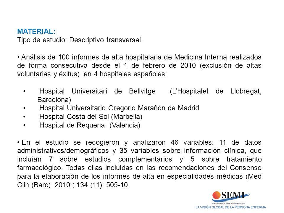 MATERIAL: Tipo de estudio: Descriptivo transversal. Análisis de 100 informes de alta hospitalaria de Medicina Interna realizados de forma consecutiva