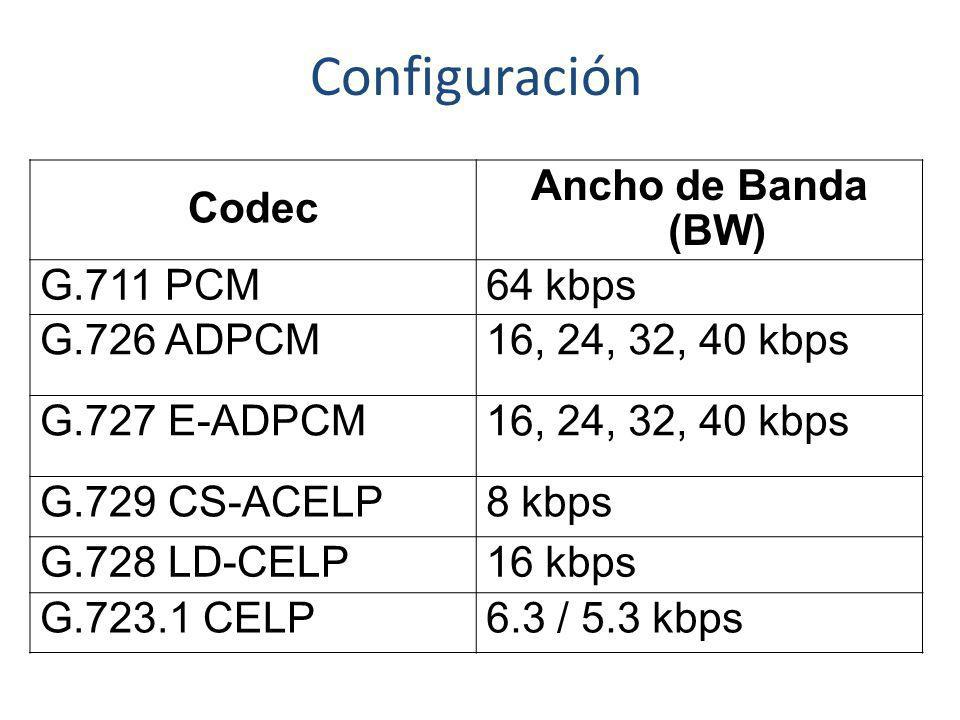 Configuración Codec Ancho de Banda (BW) G.711 PCM64 kbps G.726 ADPCM16, 24, 32, 40 kbps G.727 E-ADPCM16, 24, 32, 40 kbps G.729 CS-ACELP8 kbps G.728 LD