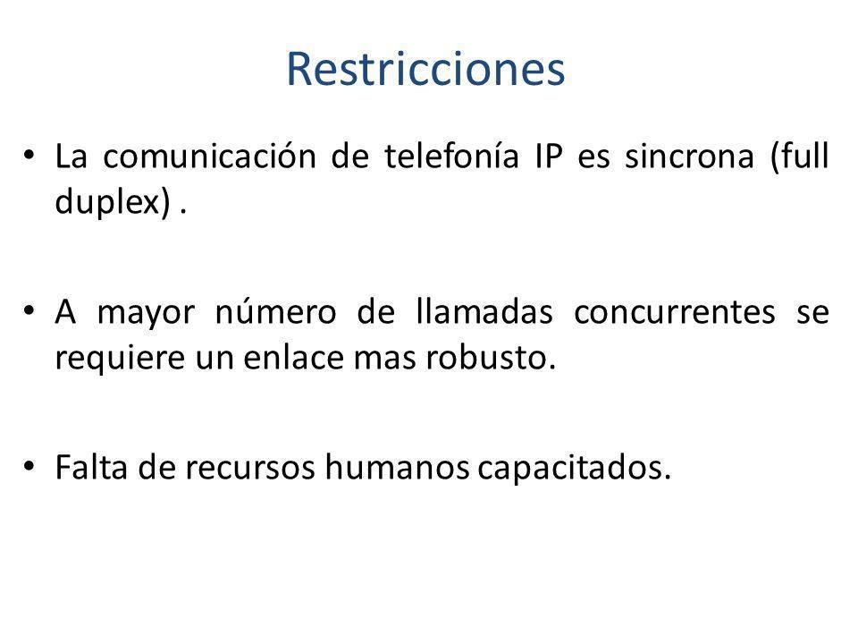 Restricciones La comunicación de telefonía IP es sincrona (full duplex). A mayor número de llamadas concurrentes se requiere un enlace mas robusto. Fa