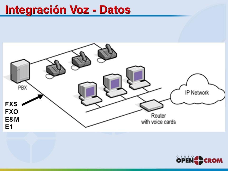 Integración Voz - Datos FXS FXO E&M E1